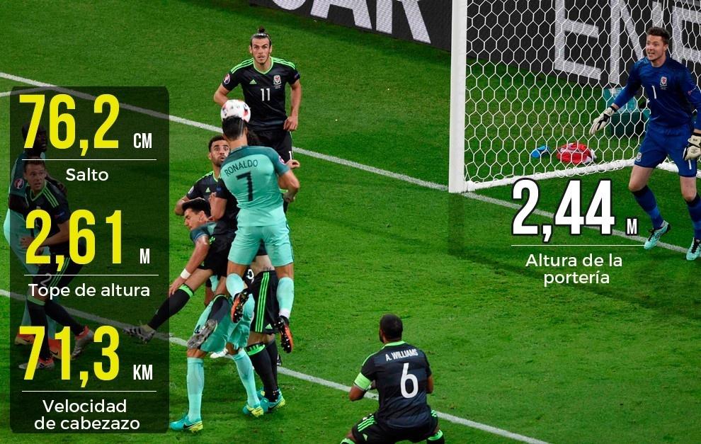 Ronaldo: Bi quyet gian don de len dinh lang tuc cau hinh anh 5