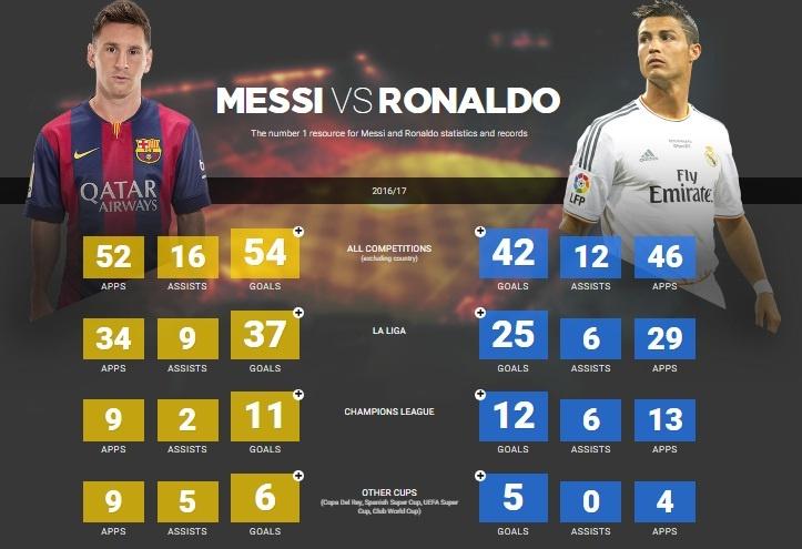 Ronaldo: Bi quyet gian don de len dinh lang tuc cau hinh anh 4