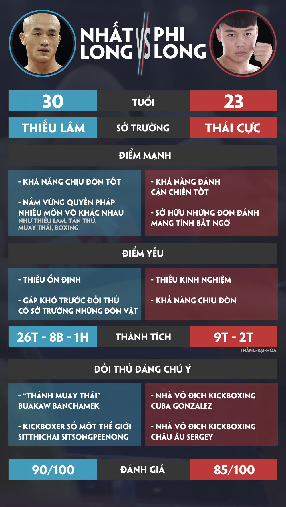 De nhat Thieu Lam va De nhat Thai Cuc: Vo cong ai gioi hon? hinh anh 3