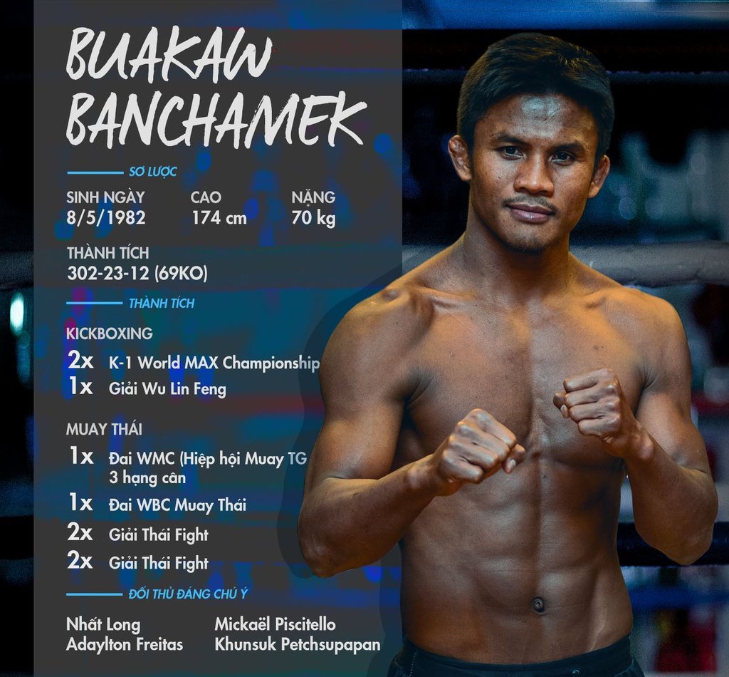 'Thanh Muay Thai' Buakaw: Mot nha su, mot cu nhan va mot huyen thoai hinh anh 1