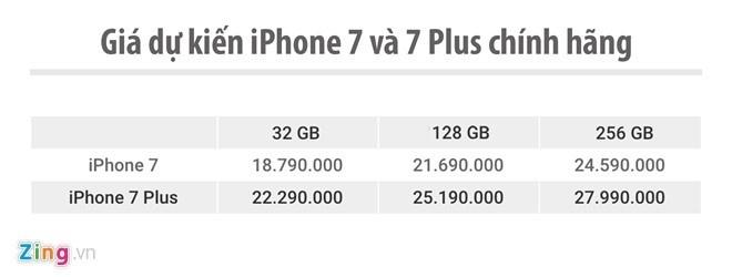 Mo hop iPhone 7 chinh hang dau tien tai Viet Nam hinh anh 13
