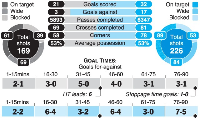 Nhan dinh Real vs Juventus: Tay choi thach thuc dai gia anh 2