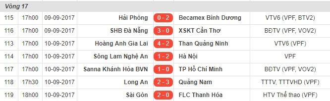 Cau thu Thanh Hoa va Sai Gon giat cho,  de co tren san Thong Nhat anh 12