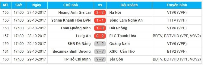 Long An vs Thanh Hoa anh 9