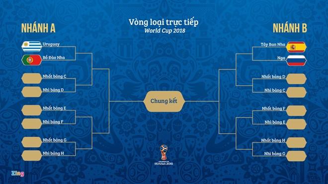 Thu mon Iran can penalty cua Ronaldo: Tu ke lang thang den dem ky dieu hinh anh 4