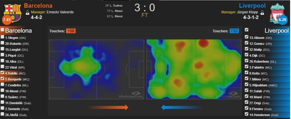 Barca cua Messi da hoa giai Liverpool nhu the nao? hinh anh 3