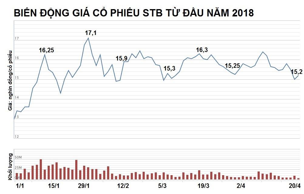 Ong Duong Cong Minh: Truoc toi danh golf 8 tran/tuan, gio chi con 2 hinh anh 4