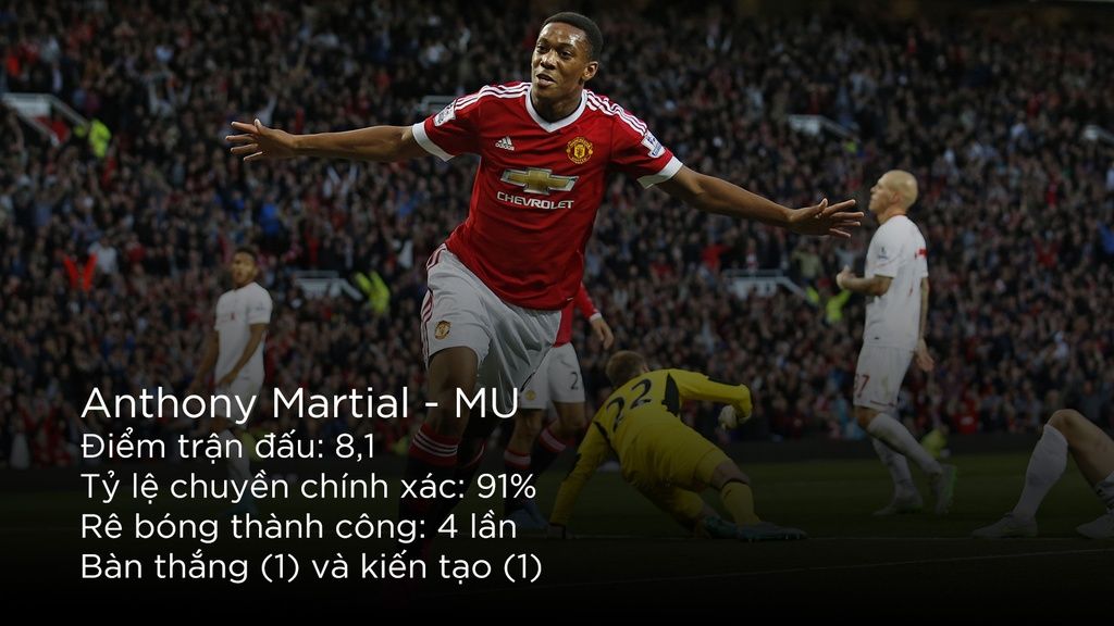 Martial, Costa vao doi hinh hay nhat vong 20 Premier League hinh anh 9