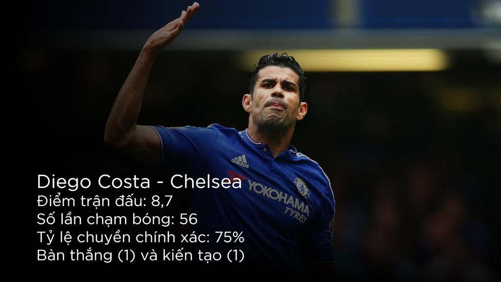 Martial, Costa vao doi hinh hay nhat vong 20 Premier League hinh anh 11