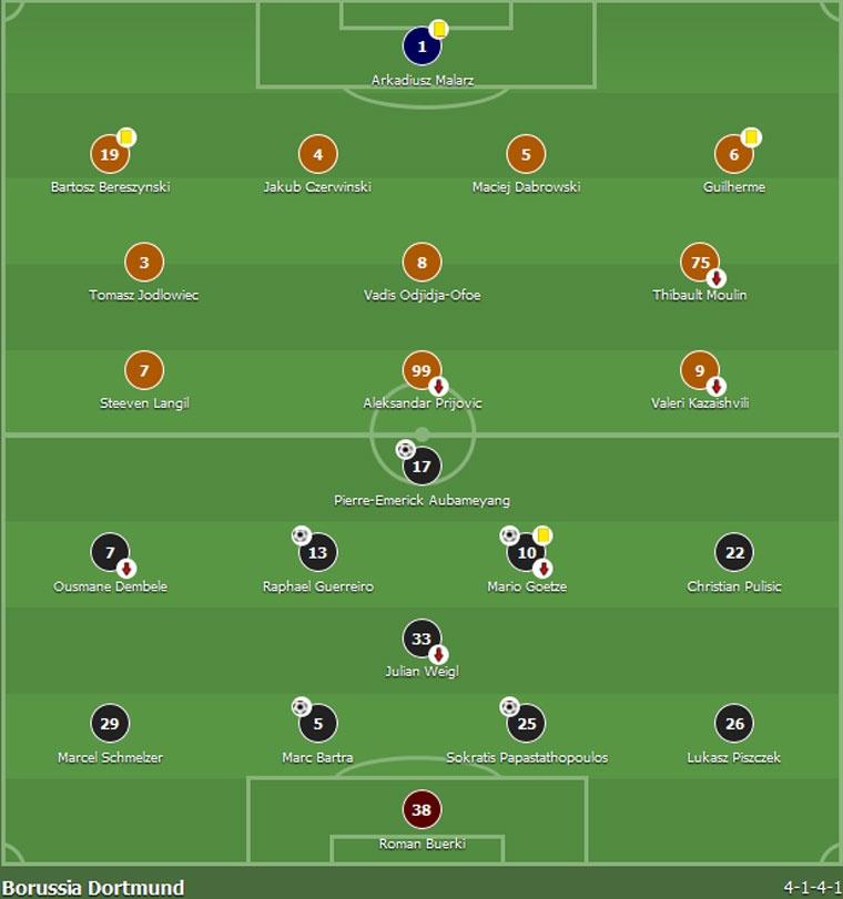 Dortmund thang 6-0 o Champions League anh 1