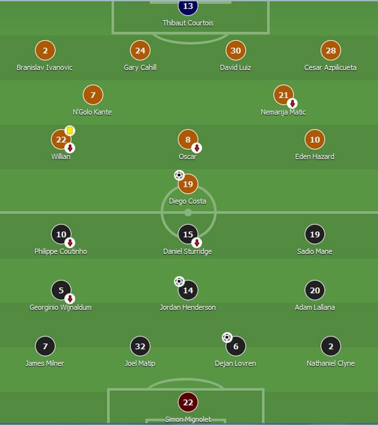 Liverpool danh bai Chelsea 2-1 anh 1