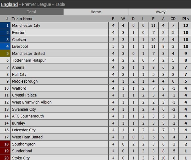 Liverpool danh bai Chelsea 2-1 anh 13