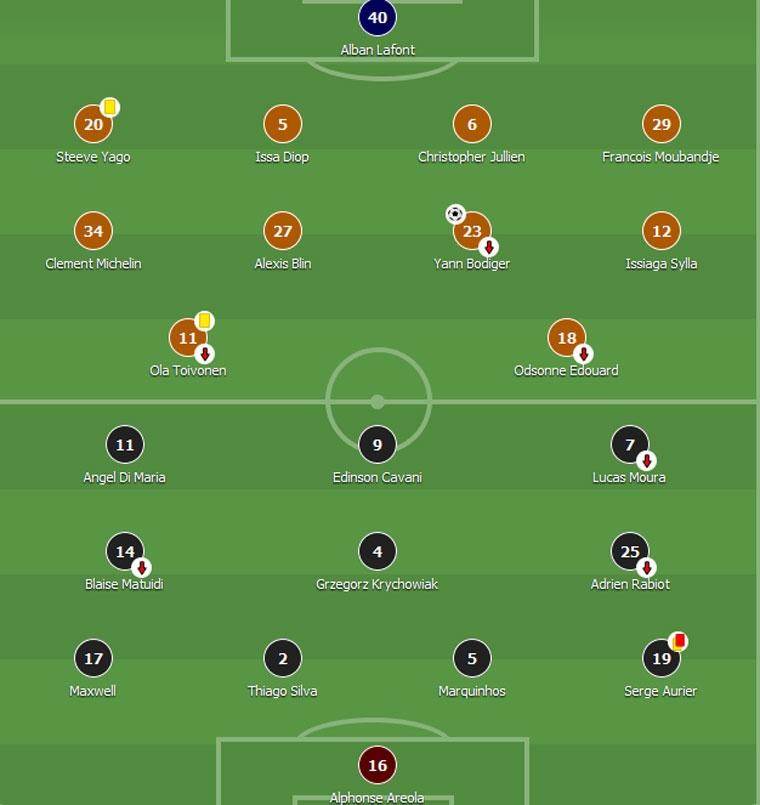 PSG thua 0-2 truoc Toulouse anh 1