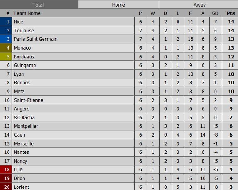 PSG thua 0-2 truoc Toulouse anh 10