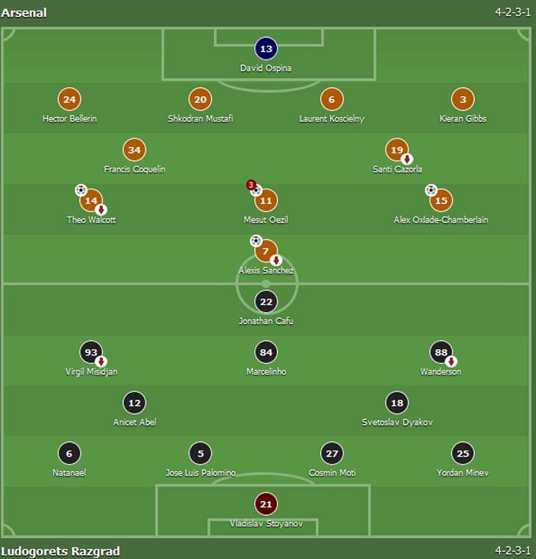Oezil lap hat-trick, Arsenal len ngoi dau o Champions League hinh anh 1