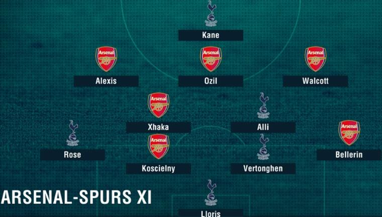 Doi hinh Arsenal - Tottenham du suc vo dich Premier League hinh anh 1