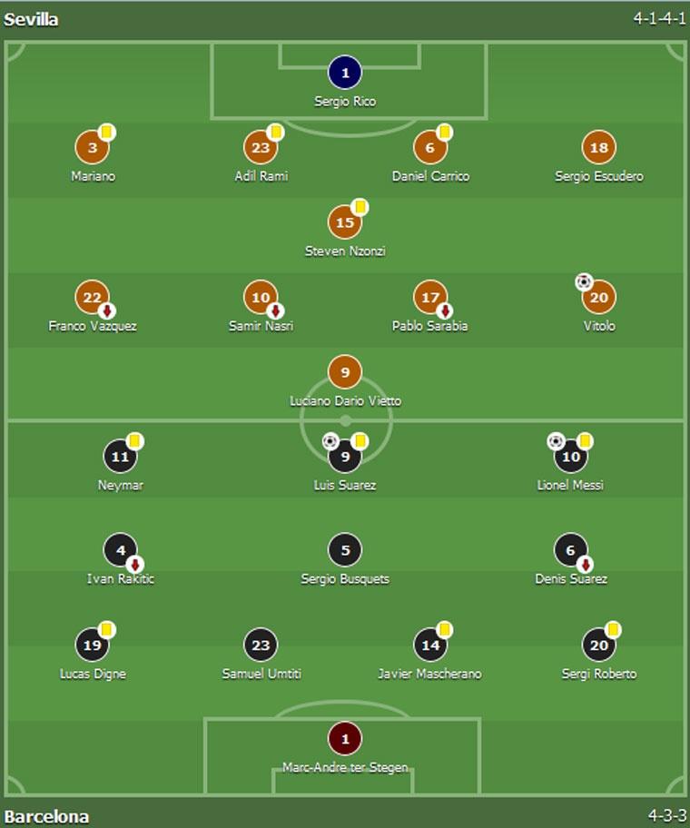 Messi va Suarez giup Barca thang nguoc Sevilla 2-1 hinh anh 1