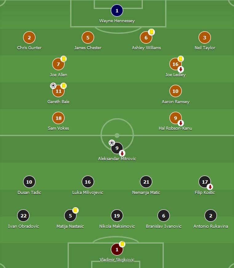 Bale ghi ban cho DT xu Wales anh 1