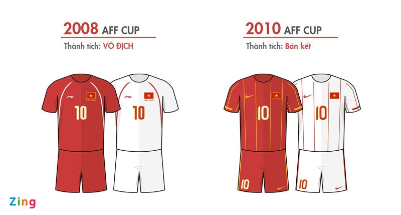 Thanh tich cua Viet Nam o AFF Cup anh 3