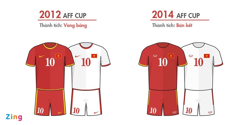 Thanh tich cua Viet Nam o AFF Cup anh 4