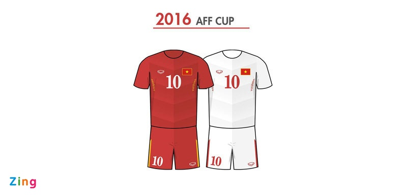 Thanh tich cua Viet Nam o AFF Cup anh 5
