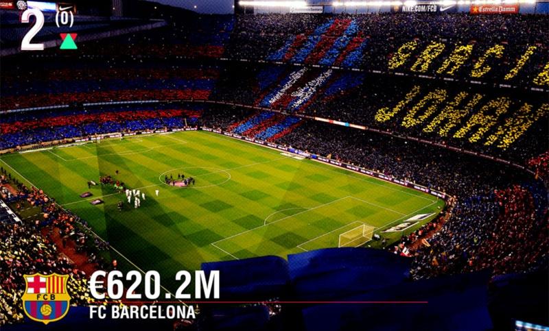 MU lan dau vuot Real va Barca ve doanh thu sau 12 nam hinh anh 2