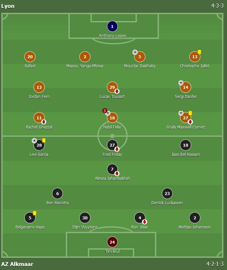 Lyon thang 11-1 o cup chau Au anh 1