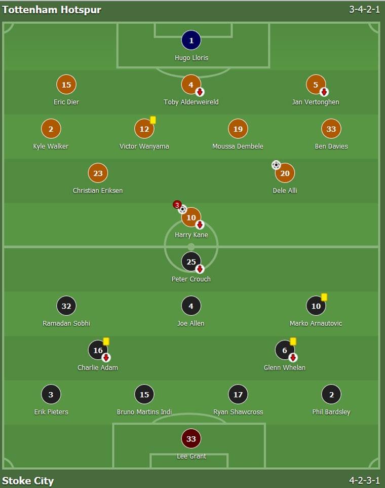 Harry Kane lap hat-trick dua Tottenham len vi tri thu 2 hinh anh 1