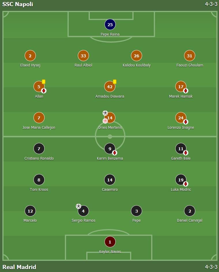 Ronaldo, Benzema va Bale im tieng, Real van thang Napoli hinh anh 1