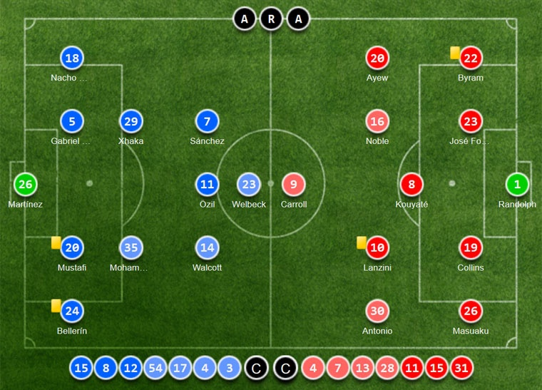 Arsenal thang West Ham 3-0, day MU xuong vi tri thu 6 hinh anh 1