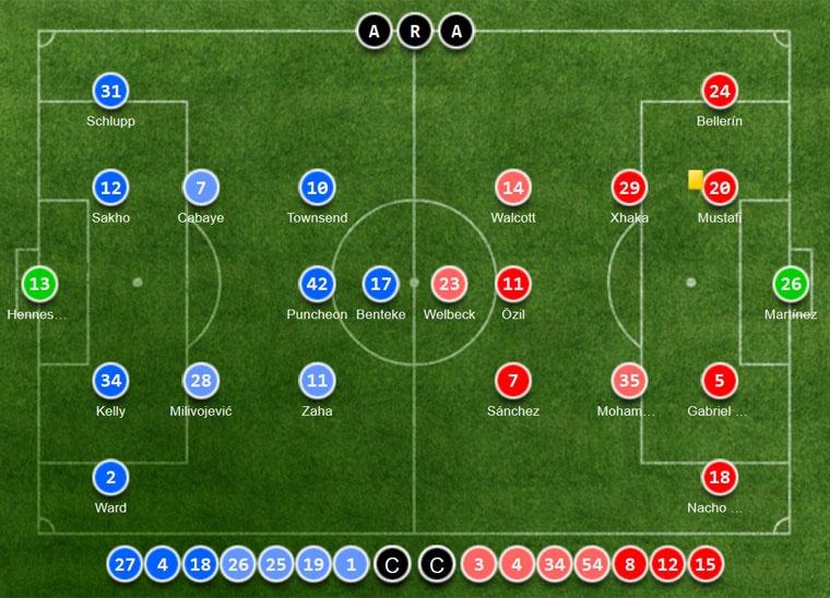Arsenal thua Crystal Palace 0-3, hut hoi trong cuoc dua top 4 hinh anh 9