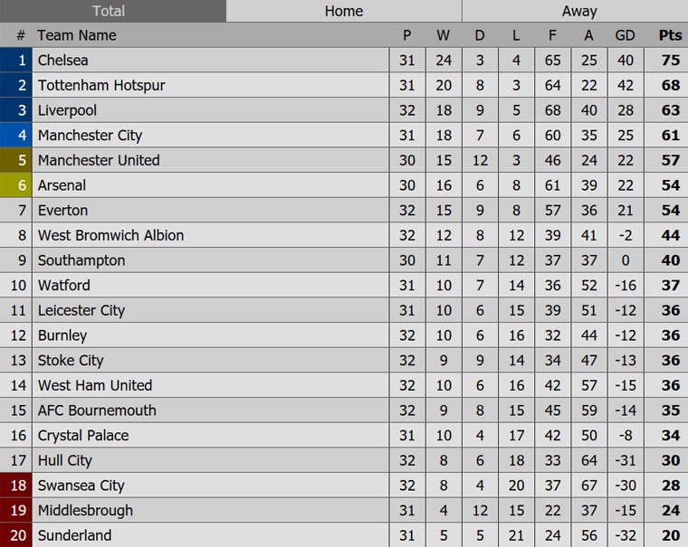 Arsenal thua Crystal Palace 0-3, hut hoi trong cuoc dua top 4 hinh anh 11