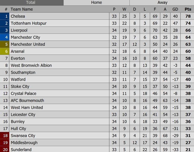 Arsenal danh bai Leicester 1-0 anh 12