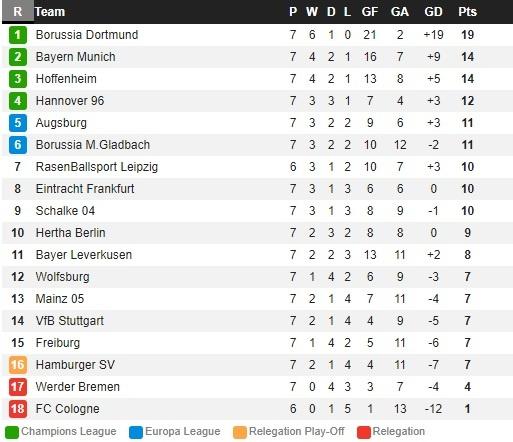Dan truoc 2 ban,  Bayern Munich van bi Hertha Berlin cam hoa anh 11
