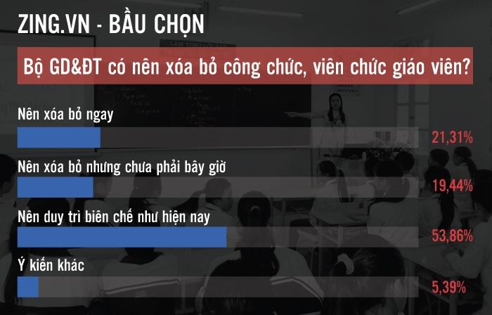 Nguyen Bo truong GD&DT: 'Bo bien che la de xuat nguy hai va vo bo' hinh anh 3