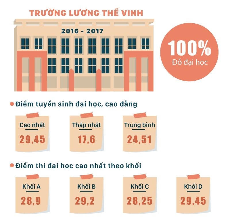 truong luong the vinh ha khac anh 2
