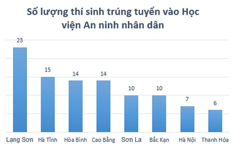 Truong DH kho xu vi thi sinh Hoa Binh, Son La chua duoc tra diem goc hinh anh 1