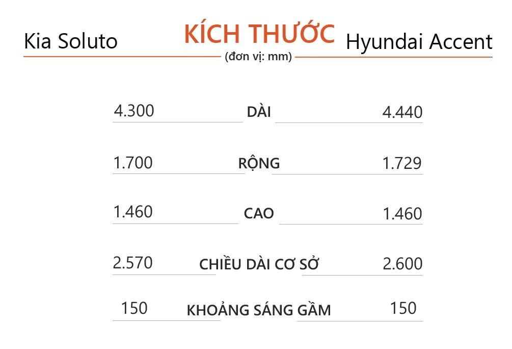Voi 500 trieu dong chon Kia Soluto hay Hyundai Accent hinh anh 5 Kia_Soluto_vs_Hyundai_Accent_1.jpg