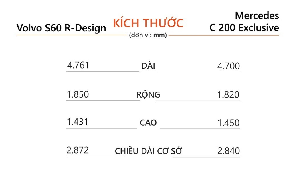 Chon Volvo S60 hay Mercedes C 200 anh 7