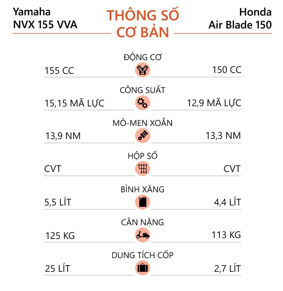 Honda Air Blade anh 10