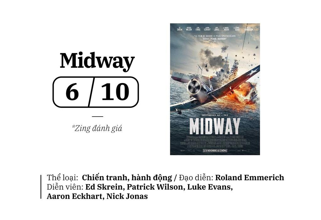 Phim chien tranh 'Tran chien Midway' -  tham vong qua hoa nua voi hinh anh 1 101687053_2392093624227254_4875442811933032448_n.jpg