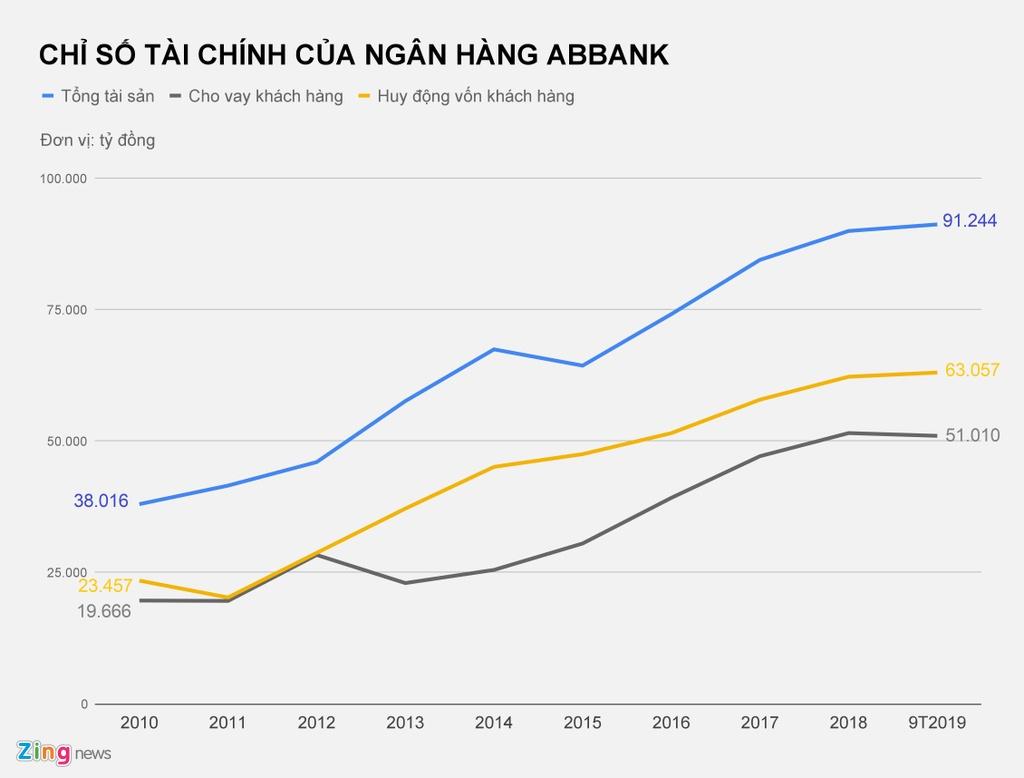 Dai gia Vu Van Tien ong chu ABBank cung Geleximco anh 2