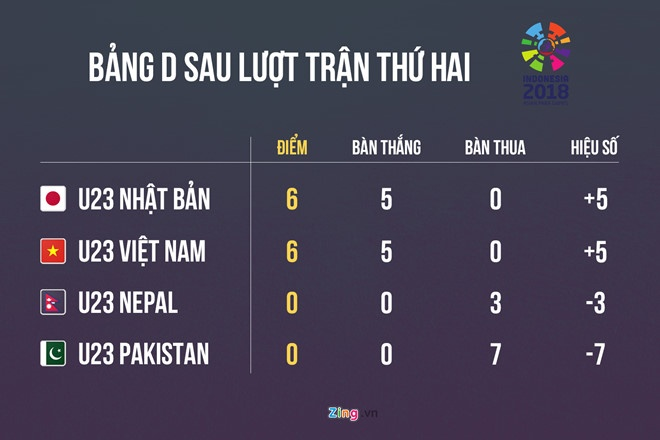 Bui Tien Dung san sang phuong an sut luan luu voi Olympic Nhat Ban hinh anh 10