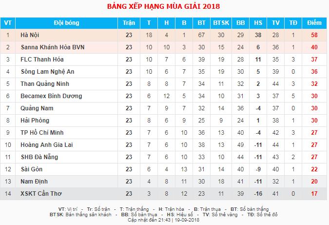 Dong doi cu cua Eden Hazard khong thich nghi duoc V.League hinh anh 11
