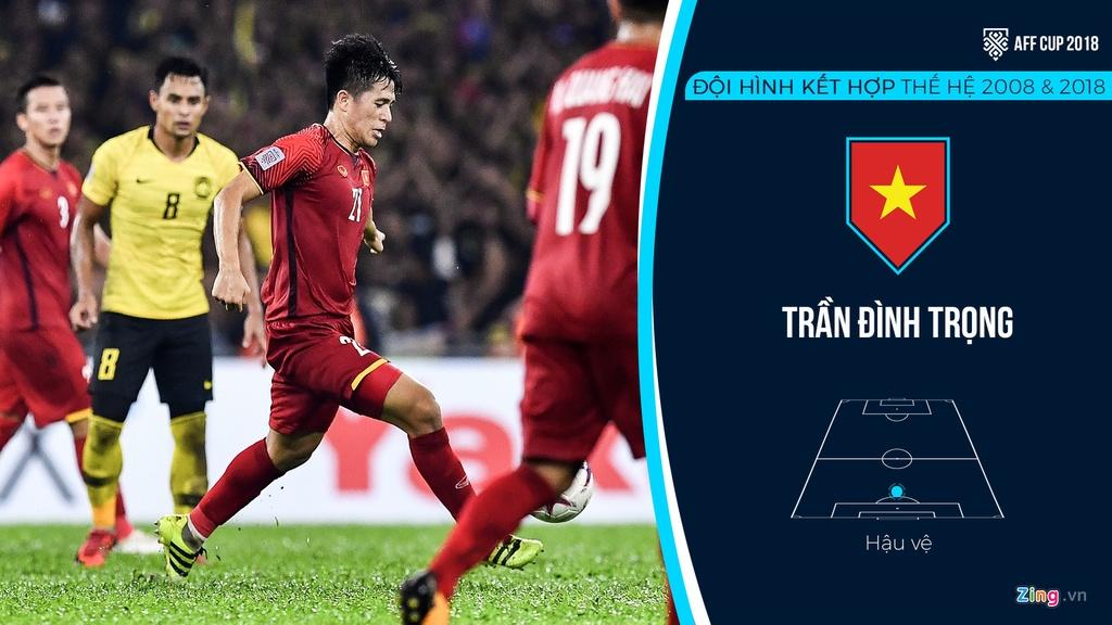 Hoang Anh Tuan,  Dinh Trong,  Qua bong vang,  Park Hang Seo,  Nguyen Quang Hai,  DTQG anh 1
