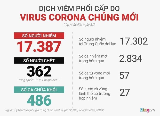 'Chung toi se pha san trong 2, 3 thang neu virus corona con lay lan' hinh anh 3 virus_final_0302.jpg