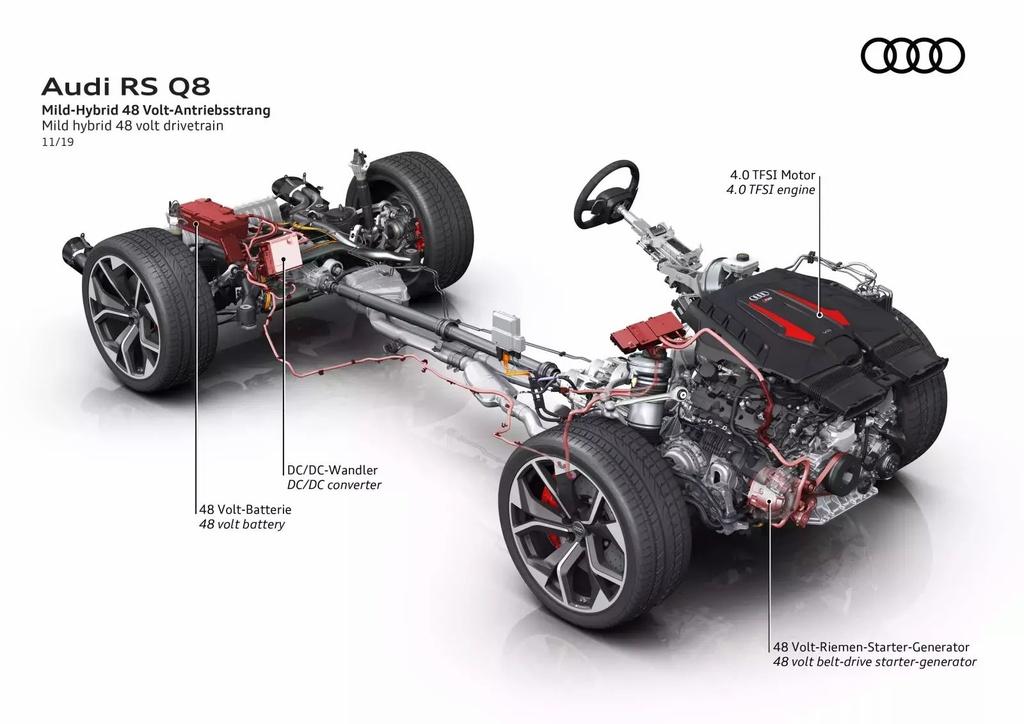 Danh gia Audi RS Q8 2020 - du suc sanh ngang Lamborghini Urus? hinh anh 26 2020_audi_rs_q8_49_1600x0.jpg