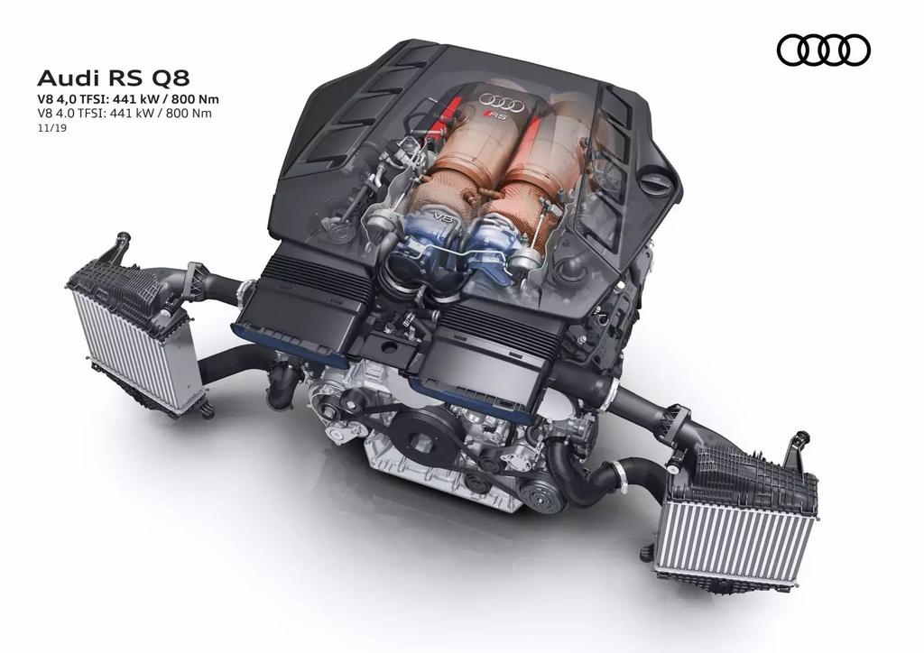 Danh gia Audi RS Q8 2020 - du suc sanh ngang Lamborghini Urus? hinh anh 28 2020_audi_rs_q8_63_1600x0.jpg