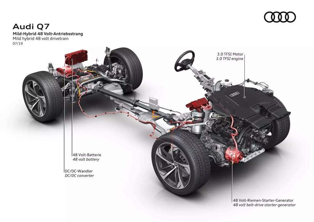 danh gia Audi Q7 2020 anh 33