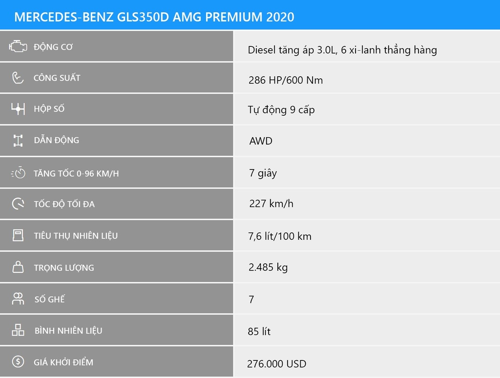 danh gia Mercedes GLS350d 4Matic 2020 anh 8